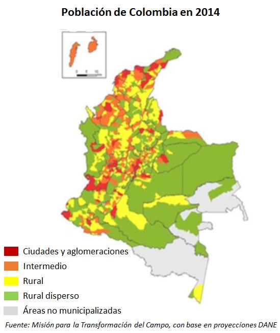 Población Rural 2014