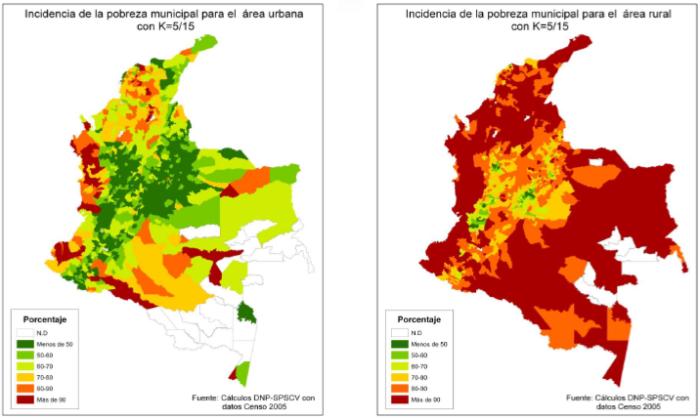 Pobreza - Áreas Urbanas y Áreas Rurales
